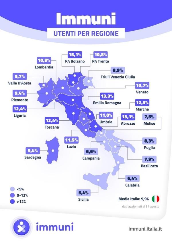 Perché tanti Italiani non hanno ancora scaricato Immuni /img/20200831-adozione-immuni.jpg