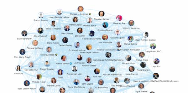 5G influencers... or just fans and cultist? /img/5g-top-100-influencers.jpg