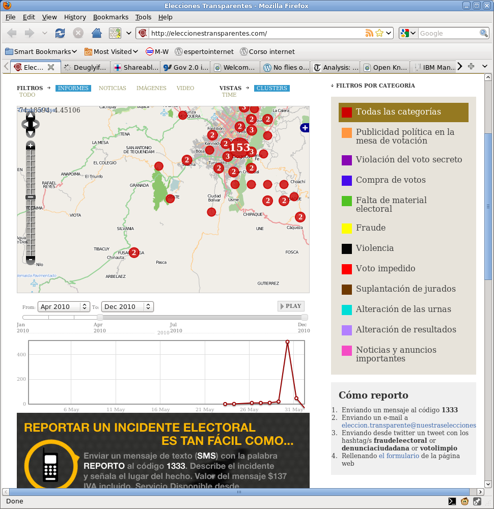 Open Data: Demographics and election support /img/EleccionesTransparentes.png
