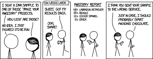 DNA + online dating = self segregating castes, faster /img/dna-jokes-test-results-by-xkcd.png