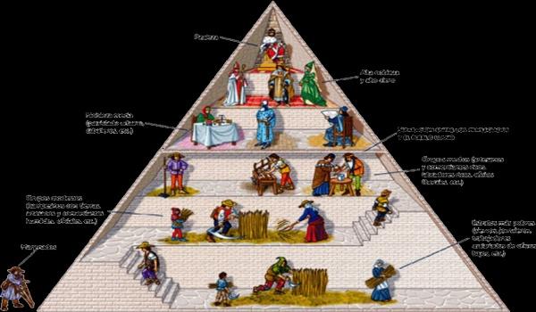 Big Tech = Feudalism + Animal Farm, digitized. Via tax havens /img/feudal-pyramid.jpg