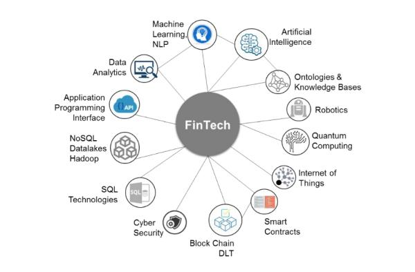 Fintech report highlights importance of open standards /img/fintechreport.jpg