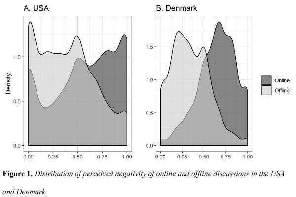 "People ""predisposed to online hostility"", and how to contain them /img/key-findings-on-online-ostility.jpg"