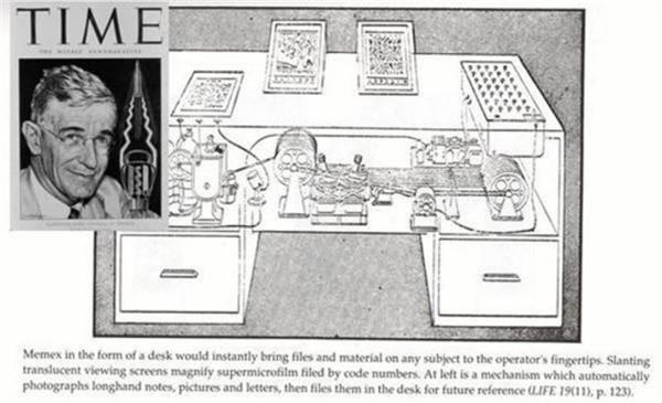 How (and where) NOT to make YOUR Memex /img/memex.jpg