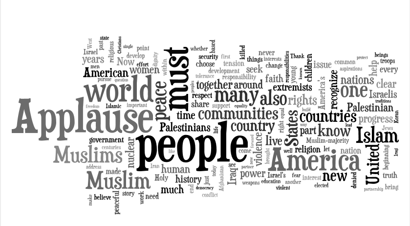 Word clouds, the images that help to see what a speech is about /img/obama_cairo_speech1.png