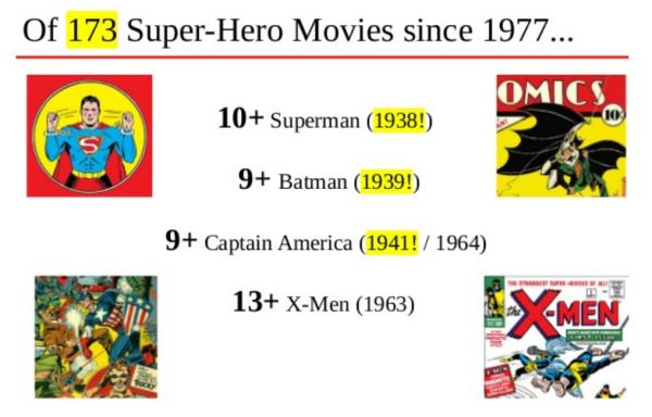 Some movie broke some record. Thanks, copyright. Or not? /img/of-173-superhero-movies.jpg