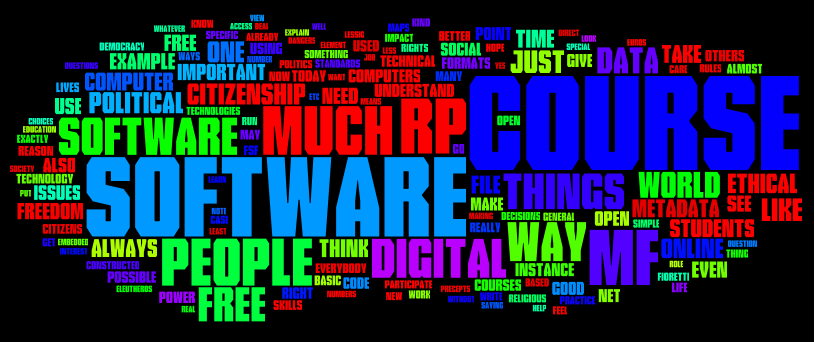 Word clouds, the images that help to see what a speech is about /img/of_citizens_and_software_3.png