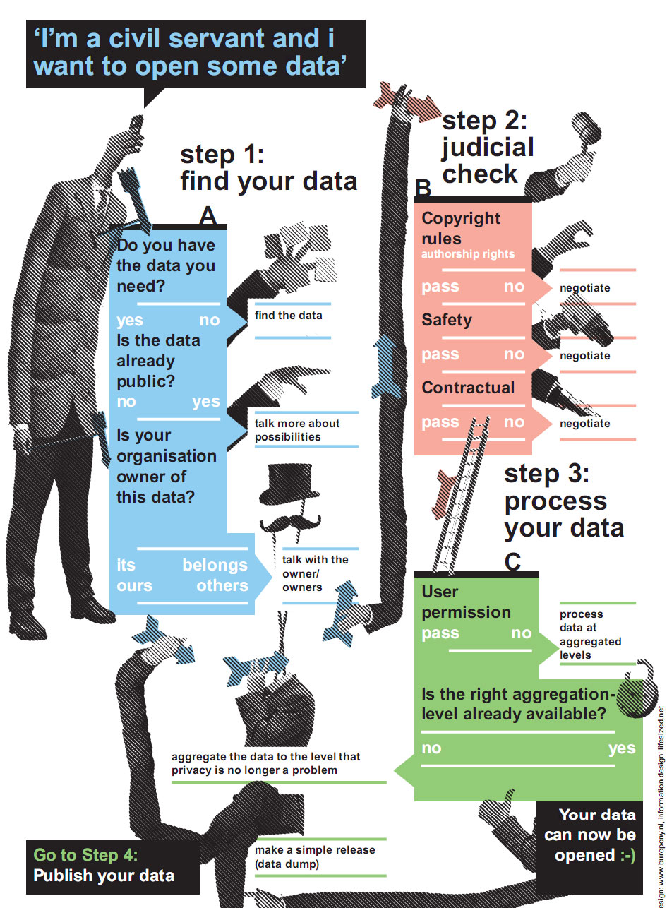 Citizens education /img/open_data_poster.jpg