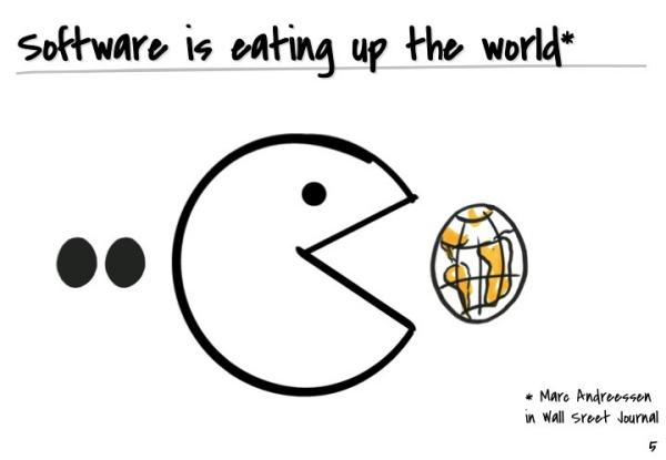 When Everything is Software /img/pacman-software-eating-the-world.jpg