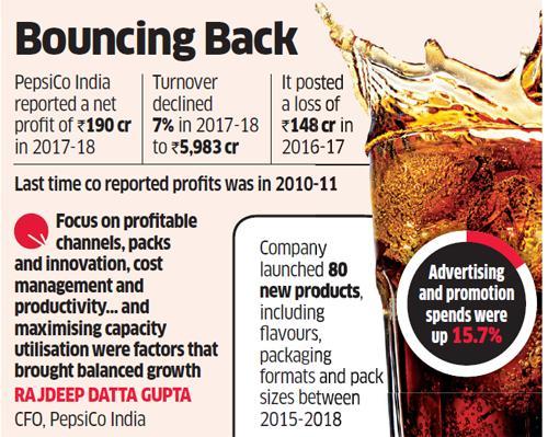 Pepsi potatoes: a preview of IP-based serfdom /img/pepsico-india-profits.jpg