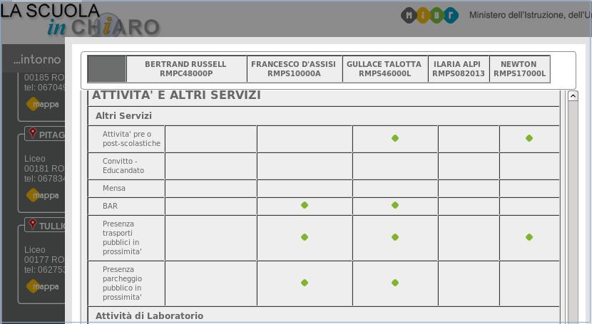 Scuola in Chiaro non è (per ora) Open Data. Ed è pure monca /img/scuola_in_chiaro_2.png