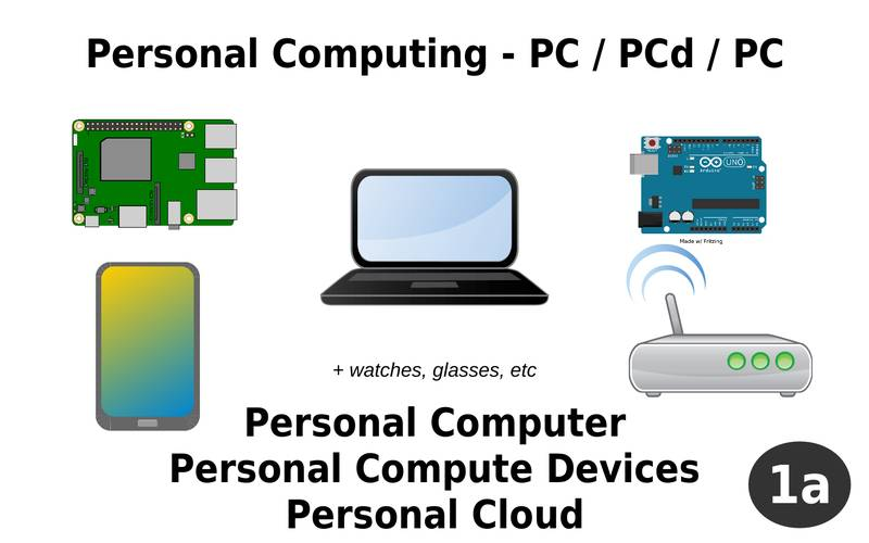 Stratus Sphere: a guest post about personal clouds... /img/stratus-sphere-v2.0-p1.jpg