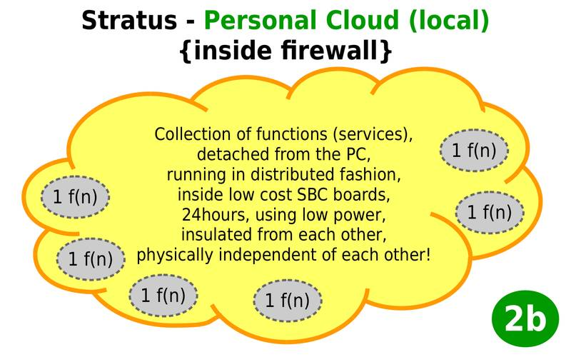 Stratus Sphere: a guest post about personal clouds... /img/stratus-sphere-v2.0-p4.jpg