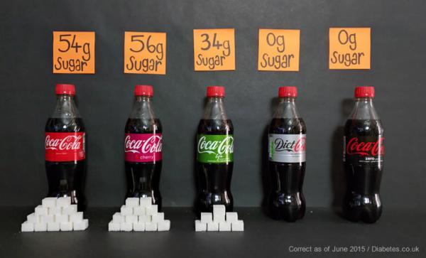 How to take advantage of Coronavirus /img/sugar-in-soft-drinks.jpg