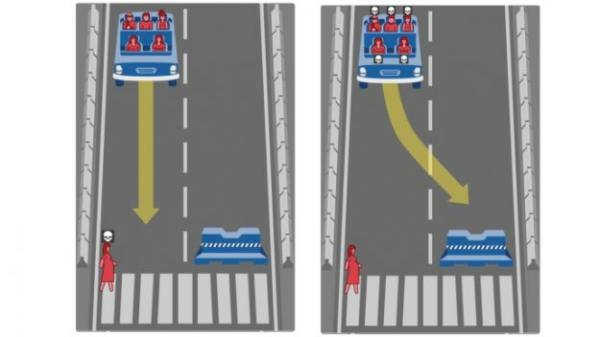 Let self-driving cars kill pedestrians. Or not? /img/trolley-problem-you-or-pedestrian.jpg