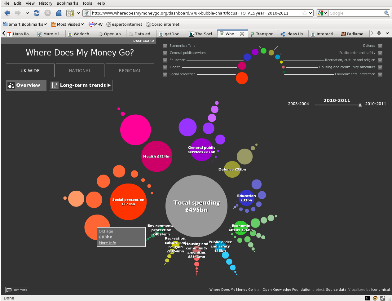 Open Data about Budgets and taxes /img/wheredoesmymoneygoexample.png